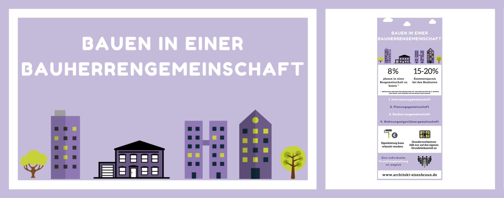Infografik: Bauen In Einer Bauherrengemeinschaft
