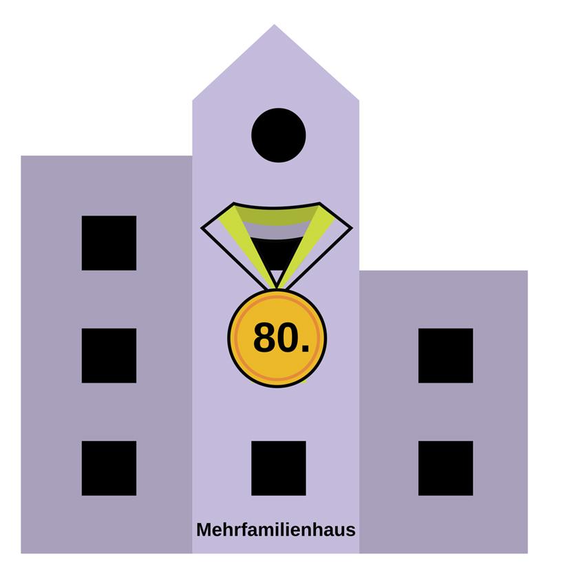 80. Mehrfamilienhaus des Architekturbüros Eisenbraun ist fertiggestellt